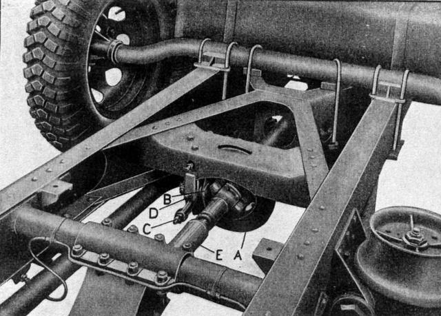 A kardántengelyre szerelt ATE–Lockheed tárcsafék (Fotó: Collection Burányi)