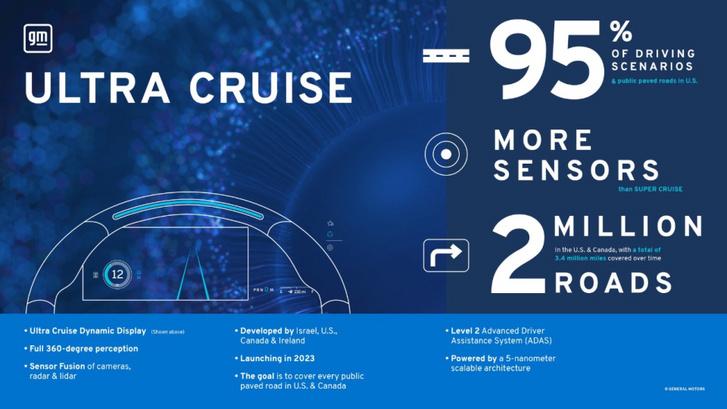 GM-Ultra-Cruise