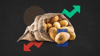 Hányadik is az Index? A krumplikat vagy a zsákokat kell számolni?