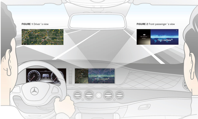 A megosztott képernyőn más látszik jobbról és balról