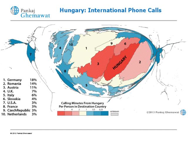 Bár a nemzetközi hívásaink alapján Németországot hívjuk telefonon percek szerint a legtöbbet, a népességgel súlyozva (pirosodó színek jelölik ezt) már kiderül, hogy csak a messze inkább csak a közvetlen szomszédaink iránt érdeklődünk