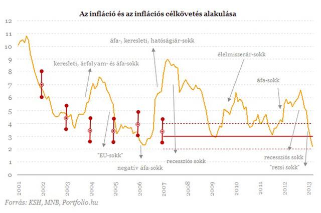 inflacio 640
