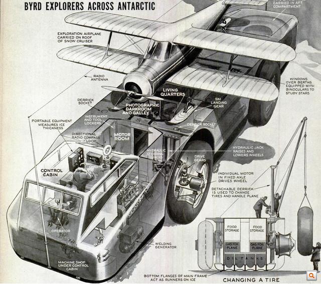 Motortér, jégréteg-vastagságmérő műszer, a gép hasa pedig lényegében több, gigantikus csúszótalp