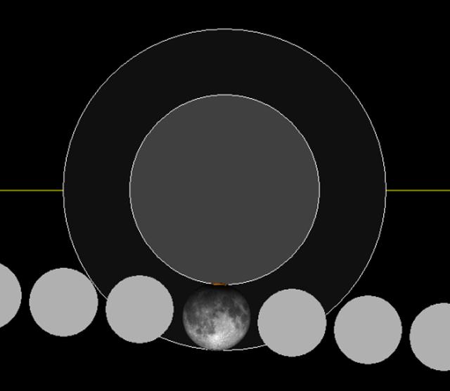 20130422 lunar eclipse chart close-2013apr25.png
