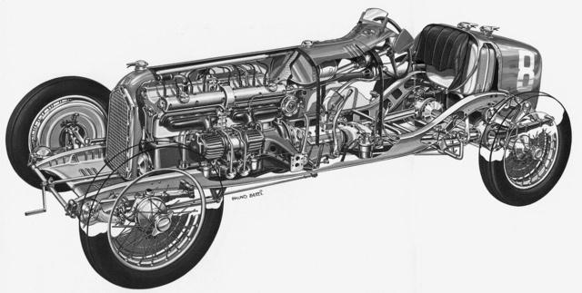 Kompresszoros, nyolchengeres, 2654 cm3-es motorjával 215 lóerőt teljesített a P3-as. Nuvolari, Campari és Caracciola gyűjtött fontos nagydíj-győzelmeket vele 1932-ben és 1933-ban