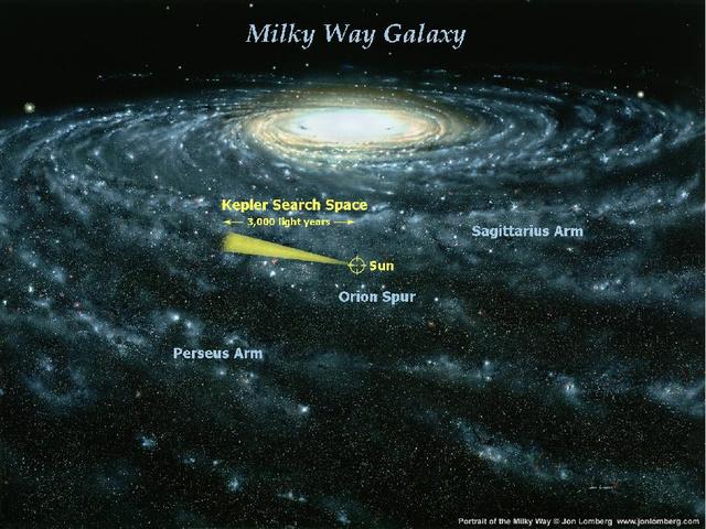 Ebben a tartományban dolgozott a Kepler