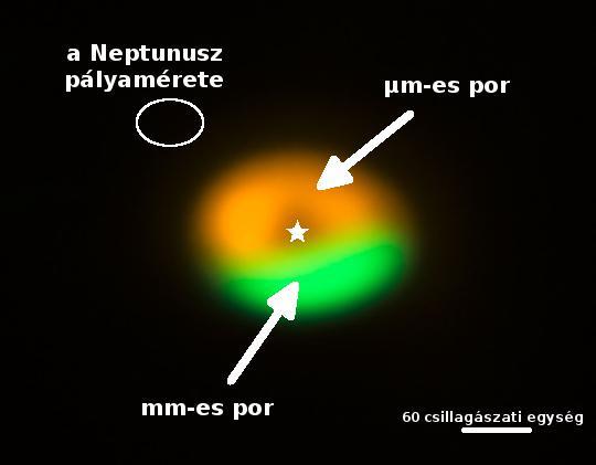 Az ALMA antennarendszer mérései alapján zöld szín mutatja az Oph-IRS 48 rendszer protoplanetáris korongjának porcsapdáját, ahol a mm-es porszemcsék ütközések révén növekedhetnek nagyobb, üstökösméretű testeket létrehozva. A narancssárga szín a sokkal kisebb, mikrométeres porszemcsék eloszlását mutatja az ESO VLT távcsőrendszere VISIR műszerének mérései alapján.