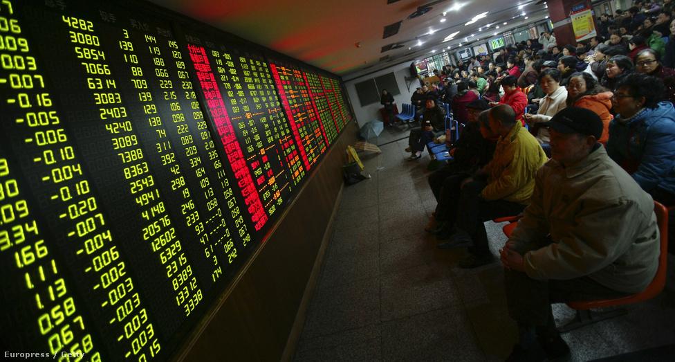 Befektetők figyelik a tőzsde alakulását Shanghaiban. A baj csak az, hogy a pénzügyi rendszer szándékos nyomorgatásával rengeteg nem szándékolt hatást idézhetnek elő. Nem csak pénz után kapkodó kínai bankoknál pánikoltak, de összeomlott a sanghaji tőzsde, sőt a kínai állam befektetői megítélése is hatalmas csapást szenvedett el. A csődkockázati felár (cds) – amit az állam fizetési képességéről alkotott piaci véleményt követi – a korábbi 60-70 bázispont körüli szintről 140 fölé ugrott néhány nap alatt. Ez ugyan még nem válságos szint, de az emelkedés mértéke ijesztő.