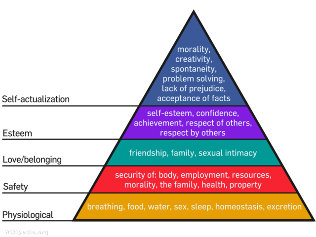 Maslow's Hierarchy of Needs.svg.png