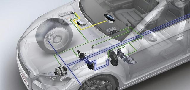 A Bosch rendszerének vázlata.