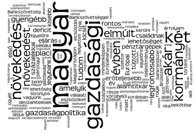 Varga-interjú a portfolio.hu-n 2013 tavaszán (wordle.net)