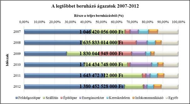 Forrás: www.opten.hu