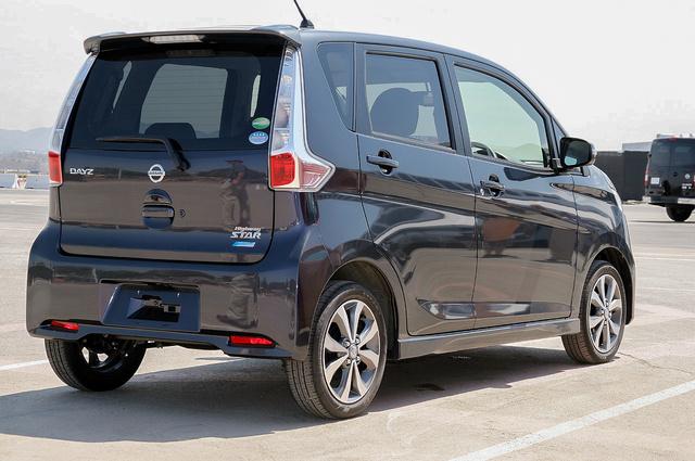 Kispolák méret, Fiat Panda komfort