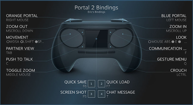 controller bindings