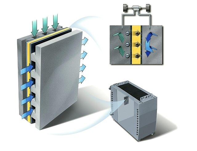 A tüzelőanyag-cella elvi működése: a hidrogén és az oxigén a membrán két oldalán áramlik, néhány bar nyomáson