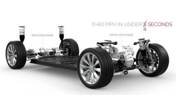Még egy motor lesz a Model X SUV-ban, így válik négykerékhajtásossá