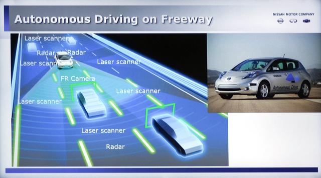 Radar, lézerszkenner, kamera - az ön-Leaf mindent bevet