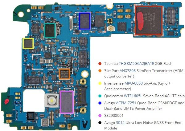 Az ehhez hasonló, alaposan megtervezett lapkákat akarják darabokra szedni. Ez egy Nexus 4 alaplapja. Forrás: iFixit