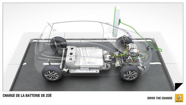 Az elektromos hajtás: sok akku, kevés motor, még kevesebb váltó. Az akkucsomag az első és hátsó ülések alatt van