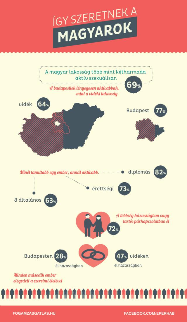msd igy szeretnek a magyarok infografika 20131120.PNG