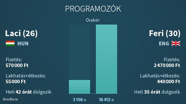 cikkozi01 programozok