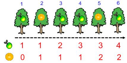 treerow2.png?w=468