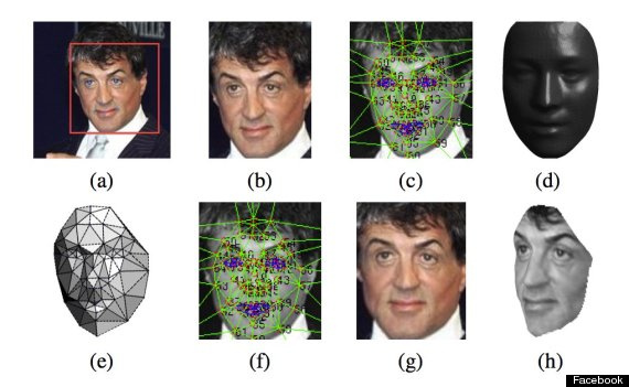 o-FACEBOOK-FACIAL-RECOGNITION-570