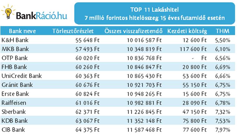 top11 lakashitel 7m 15y.png