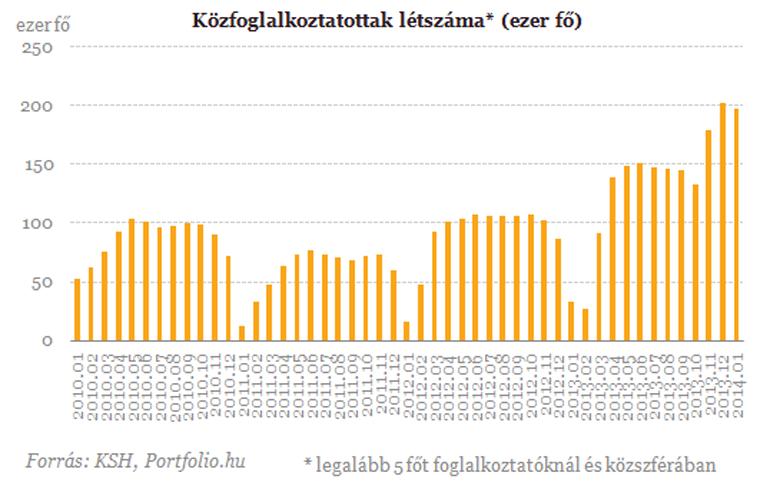 kozfoglalk-20140328.png