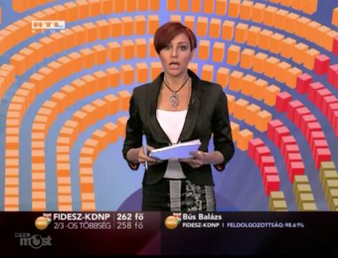 Erős Antónia az RTL Klub 2010-es választási műsorában