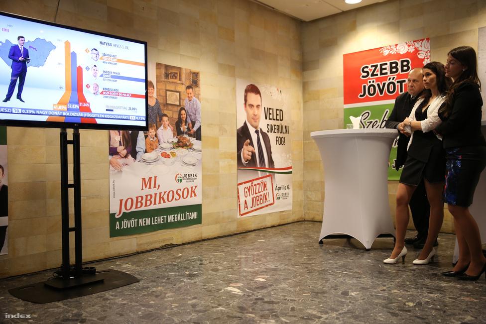 Feszülten nézik az eredményeket a Jobbiknál. Arra a kérdésre, hogy hova menne Vona, ha győznének, Gyöngyösi Márton külügyi szakértőjük úgy felelt, hogy Moszkvába.