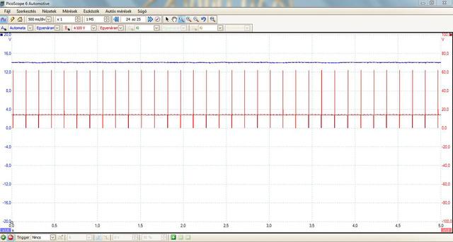 És íme a görbék, kicsit nagyobb intervallumban. Talán nem elég sima a feszültséggörbe?