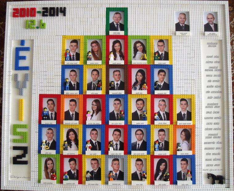 A nyíregyházi Vásárhelyi Pál Építőipari és Környezetvédelmi-Vízügyi Szakközépiskola 12.B osztályának tablója
