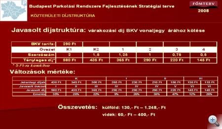 A nevezetes tarifatáblázat