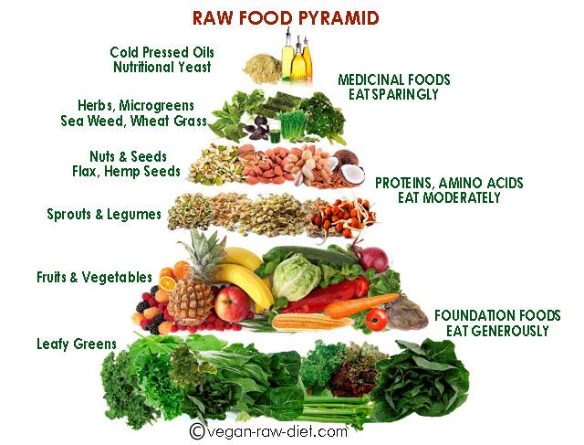 vegetáriánus étrend a futballista számára