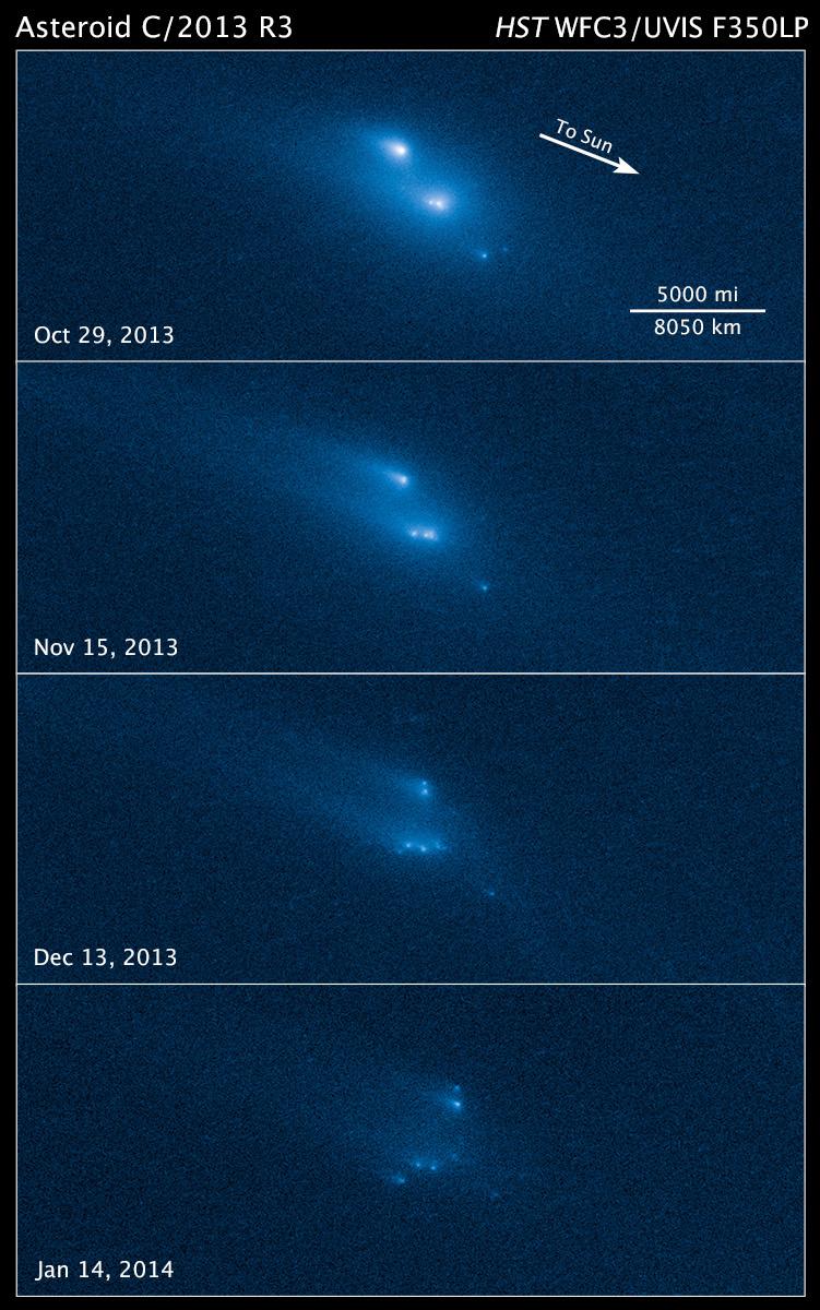 A Hubble WFC3 jelű, széleslátószögű kamerájával 2013. október 29-én, november 15-én, december 13-án és 2014. január 14-én készített képfelvételeiből összeállított képsorozat a töredékek helyzetének változását, illetve a porfelhők és porcsóvák alakjának változásait mutatja. A képen a Nap iránya és a méretskála is fel van tüntetve (HST STScI-2014-15).