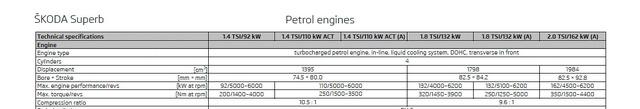 Benzinmotor-választék és egyéb műszaki adatok
