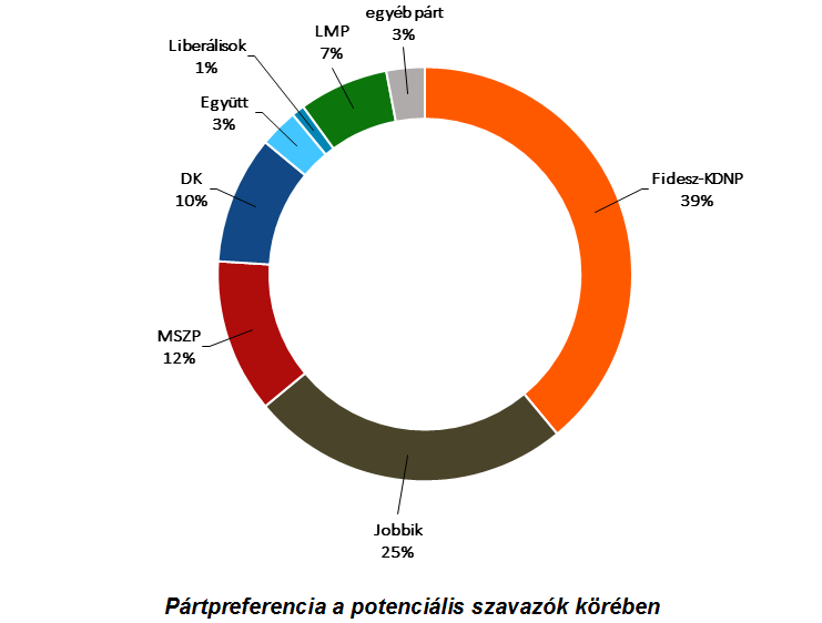 Nezopont Intezet Kozvelemeny kutatas 2015-06-03 02.PNG