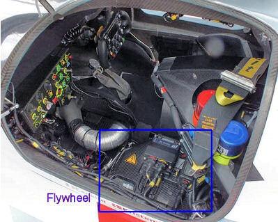 Közvetlenül a pilóta mellett forog a Williams lendkerekes rendszere