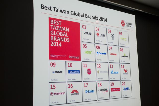 Az első mítingen gyorsan végigvettük a tajvani ipar történetét és aktuális helyzetét