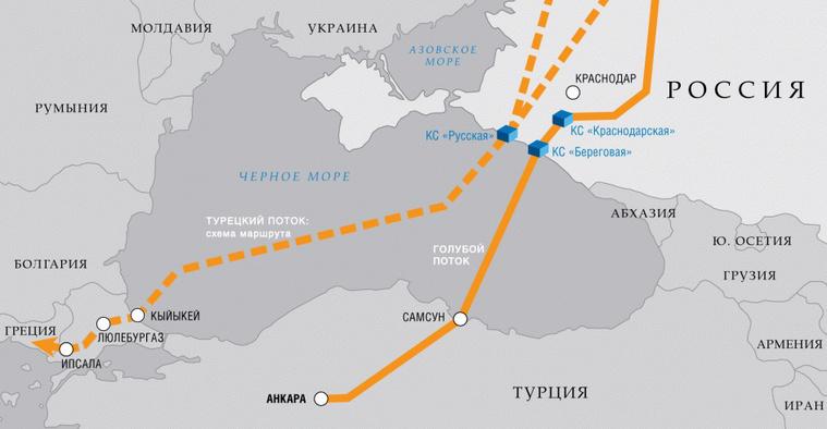 Török Áramlat gázvezeték terve, Gazprom
