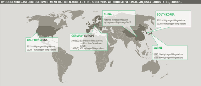 Így alakulnak majd a hidrogénkút-fejlesztések világszerte