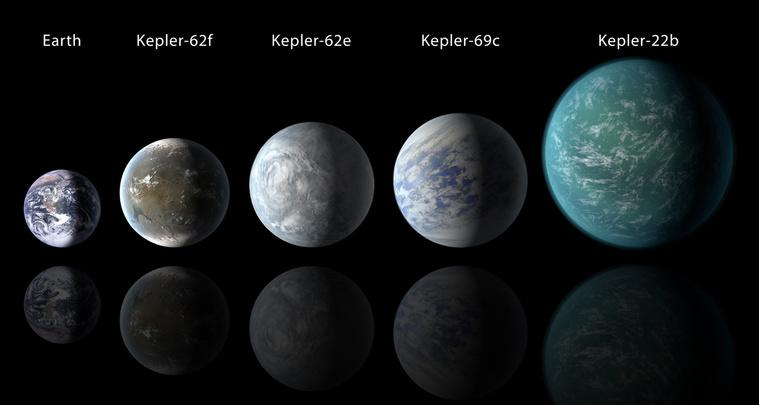 Az eddig felfedezett és lakhatónak tartott bolygók méretei a Földhöz viszonyítva.