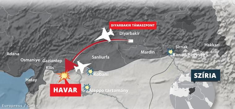 Török légi csapások Szíria területén