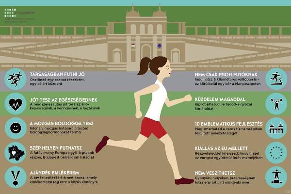 Európa-nap 2014 - futóverseny