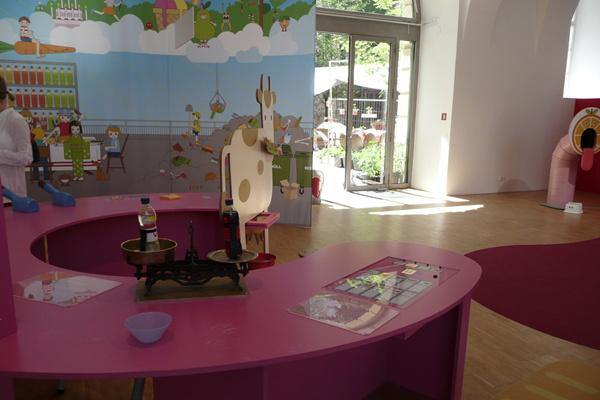 Zoom Kindermuseum - Bécs