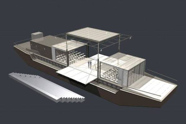 A RIVE modellje (forras: vizpartifejlesztesek.hu)