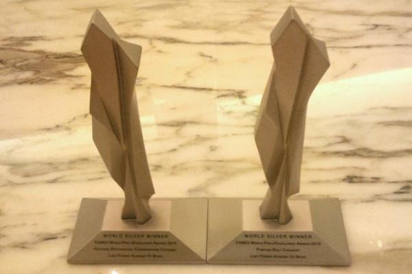 FIABCI-díj