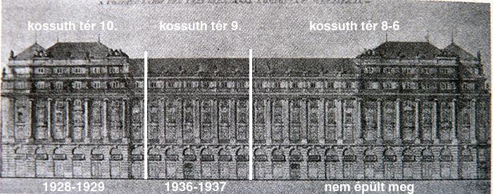 A Kossuth tér déli oldalának beépítési üteme