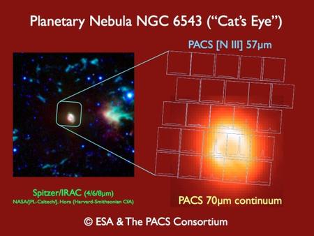 A Macskaszem-köd infravörös nézetben. Balra: a Spitzer által készített képen látható a köd és környezete. Jobbra: a PACS fotométerével készített 70 mikrométeres kontinuumkép, melyen kis négyzetek tartalmazzák a kétszeresen ionizált nitrogén spektrumait a köd különböző részein
